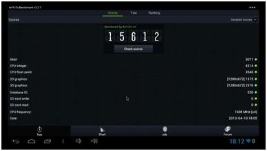 MK802IV Antutu Benchmark score