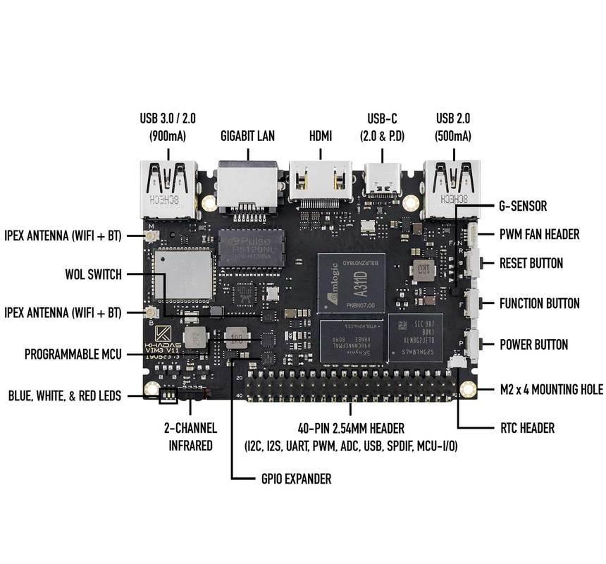 одноплатный компьютер Khadas VIM3 Pr