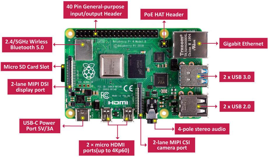 Raspberry Pi 4 model B ports